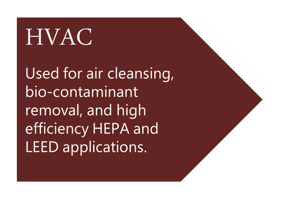 HVAC Are used for air cleansing, bio-contaminant removal, and high efficiency HEPA and LEED applications.