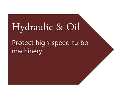 Hydraulic & Oil Filters Protects high-speed turbo Machinery.